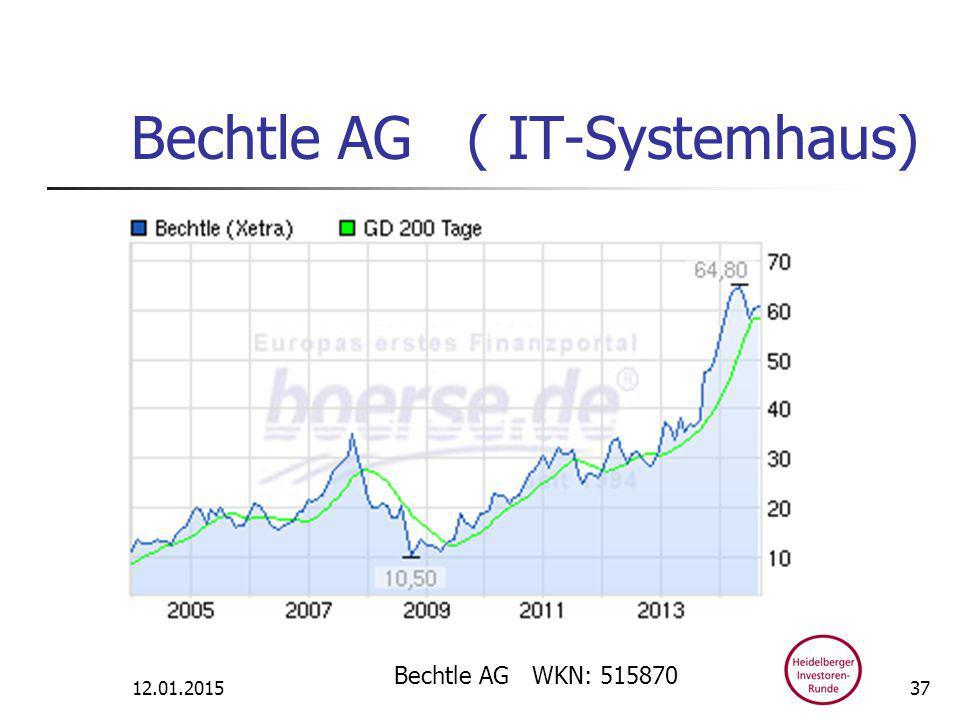 Bechtle AG ( IT-Systemhaus) 12.01.2015 Bechtle AG WKN: 515870 37