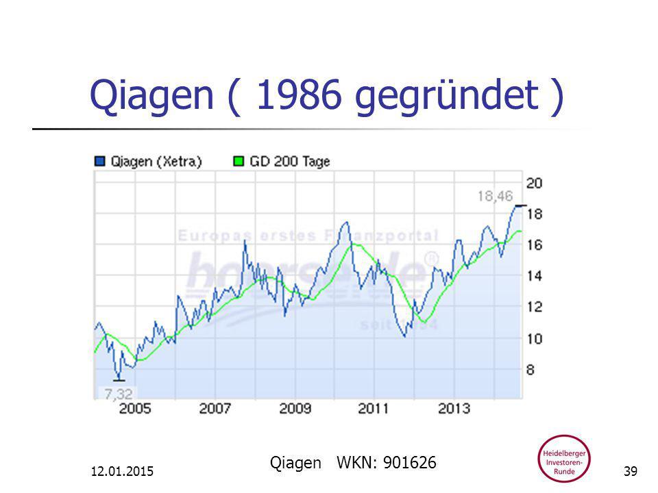 Qiagen ( 1986 gegründet ) 12.01.2015 Qiagen WKN: 901626 39