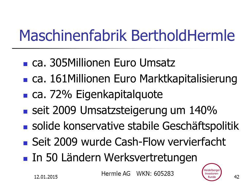 Maschinenfabrik BertholdHermle ca. 305Millionen Euro Umsatz ca.