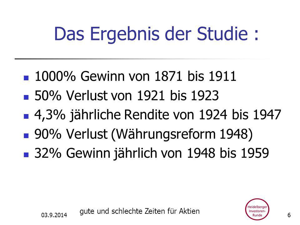 Das Ergebnis der Studie : 1000% Gewinn von 1871 bis 1911 50% Verlust von 1921 bis 1923 4,3% jährliche Rendite von 1924 bis 1947 90% Verlust (Währungsreform 1948) 32% Gewinn jährlich von 1948 bis 1959 03.9.2014 gute und schlechte Zeiten für Aktien 6