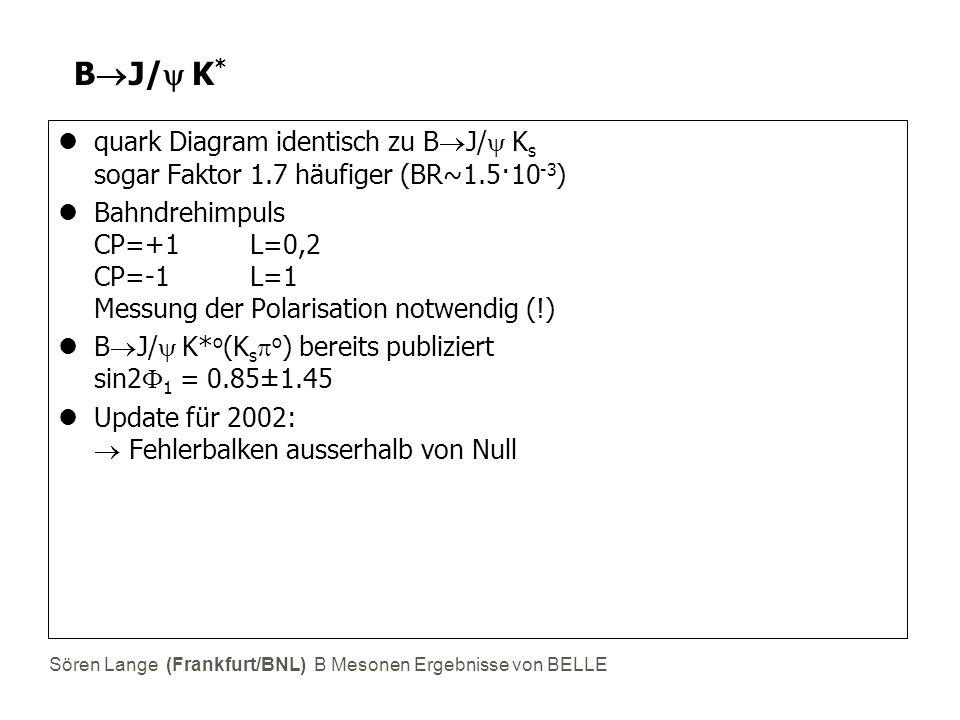 Sören Lange (Frankfurt/BNL) B Mesonen Ergebnisse von BELLE B  J/  K * quark Diagram identisch zu B  J/  K s sogar Faktor 1.7 häufiger (BR~1.5·10 -3 ) Bahndrehimpuls CP=+1L=0,2 CP=-1L=1 Messung der Polarisation notwendig (!) B  J/  K* o (K s  o ) bereits publiziert sin2  1 = 0.85±1.45 Update für 2002:  Fehlerbalken ausserhalb von Null
