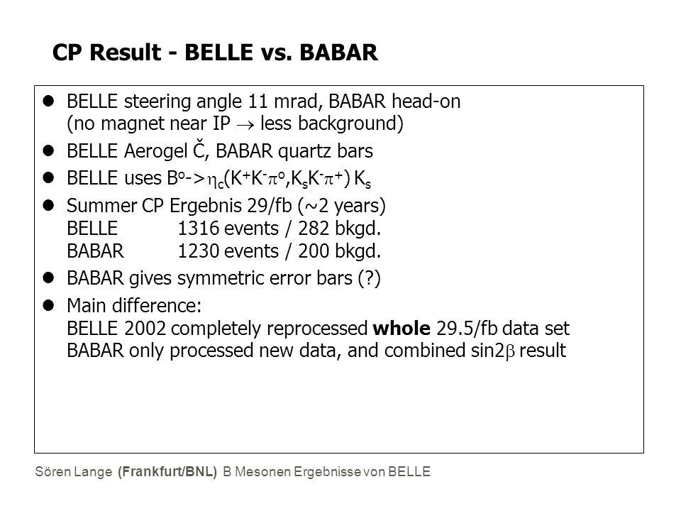 Sören Lange (Frankfurt/BNL) B Mesonen Ergebnisse von BELLE CP Result - BELLE vs. BABAR BELLE steering angle 11 mrad, BABAR head-on (no magnet near IP