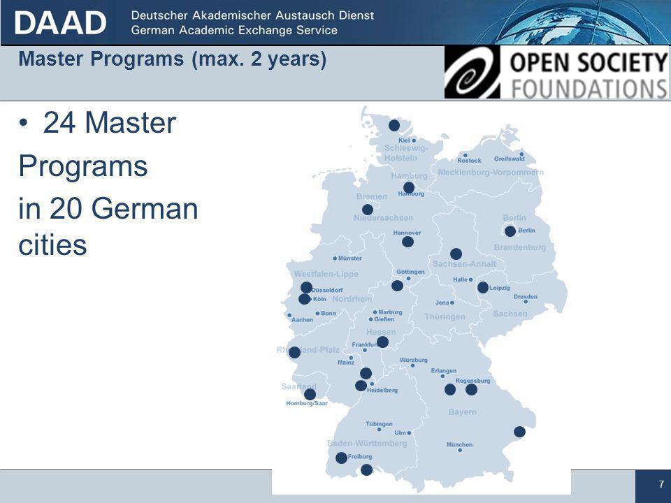 8 Master Programs (max.