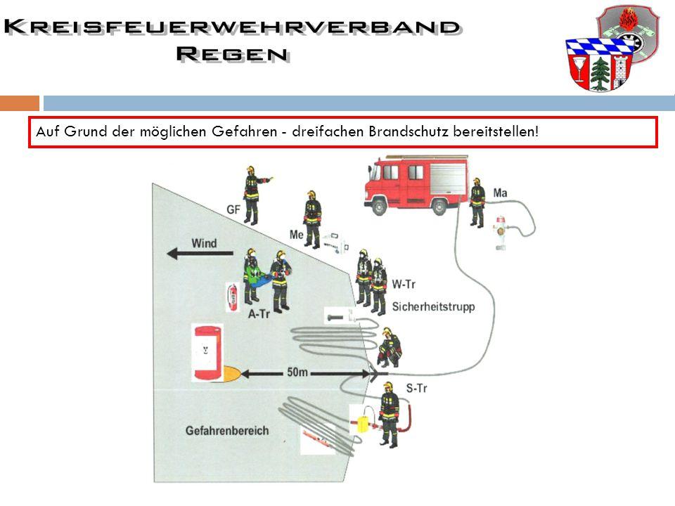 Auf Grund der möglichen Gefahren - dreifachen Brandschutz bereitstellen!