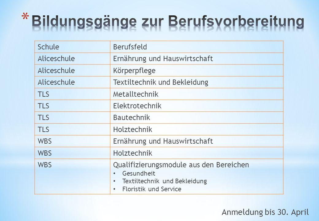 Anmeldung bis 30. April SchuleBerufsfeld AliceschuleErnährung und Hauswirtschaft AliceschuleKörperpflege AliceschuleTextiltechnik und Bekleidung TLSMe