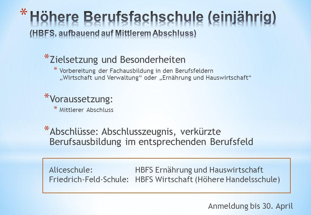 """* Zielsetzung und Besonderheiten * Vorbereitung der Fachausbildung in den Berufsfeldern """"Wirtschaft und Verwaltung"""" oder """"Ernährung und Hauswirtschaft"""