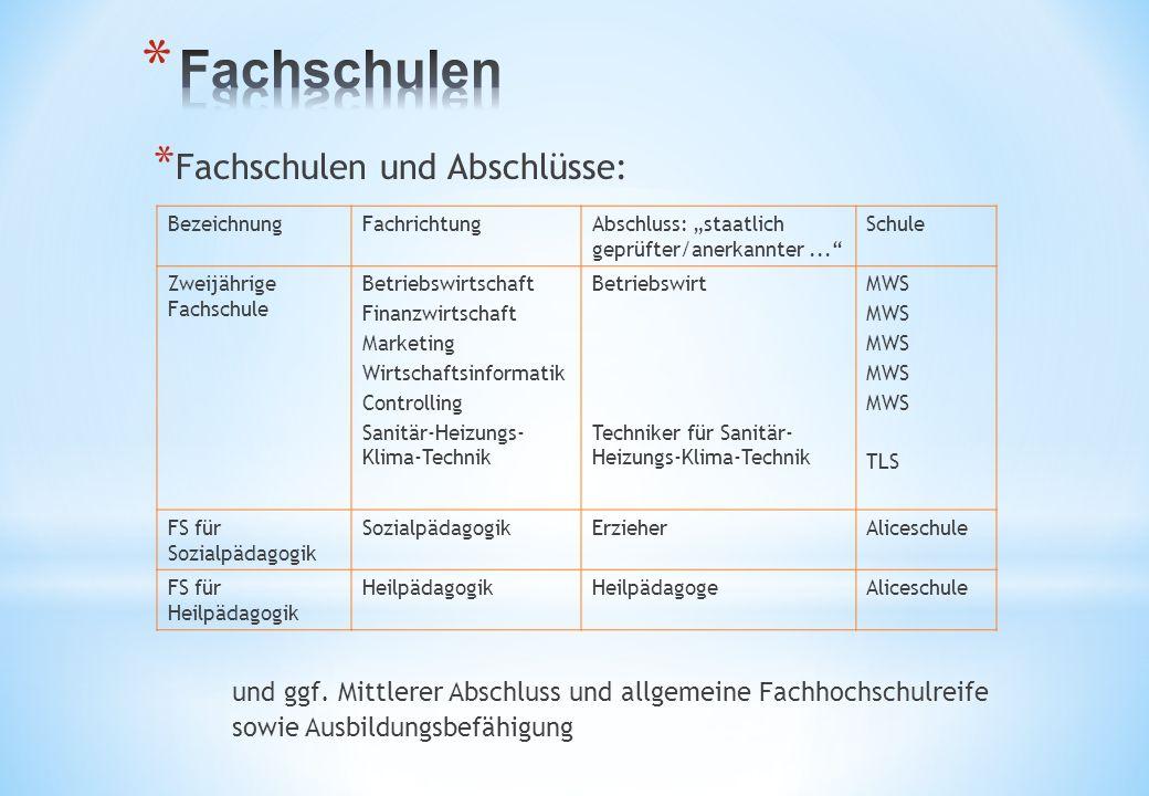 """BezeichnungFachrichtungAbschluss: """"staatlich geprüfter/anerkannter..."""" Schule Zweijährige Fachschule Betriebswirtschaft Finanzwirtschaft Marketing Wir"""
