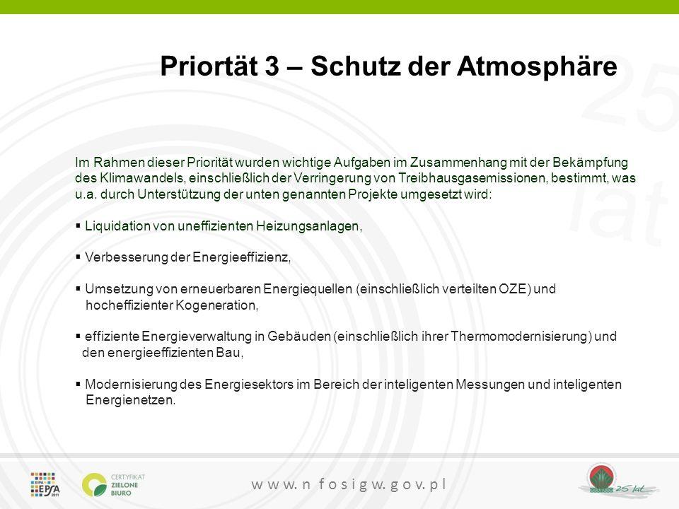 25 lat w w w. n f o s i g w. g o v. p l Priortät 3 – Schutz der Atmosphäre Im Rahmen dieser Priorität wurden wichtige Aufgaben im Zusammenhang mit der