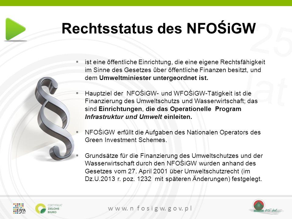 25 lat w w w.n f o s i g w. g o v. p l Rechtsstatus des NFOŚiGW  Gesetz vom 27.