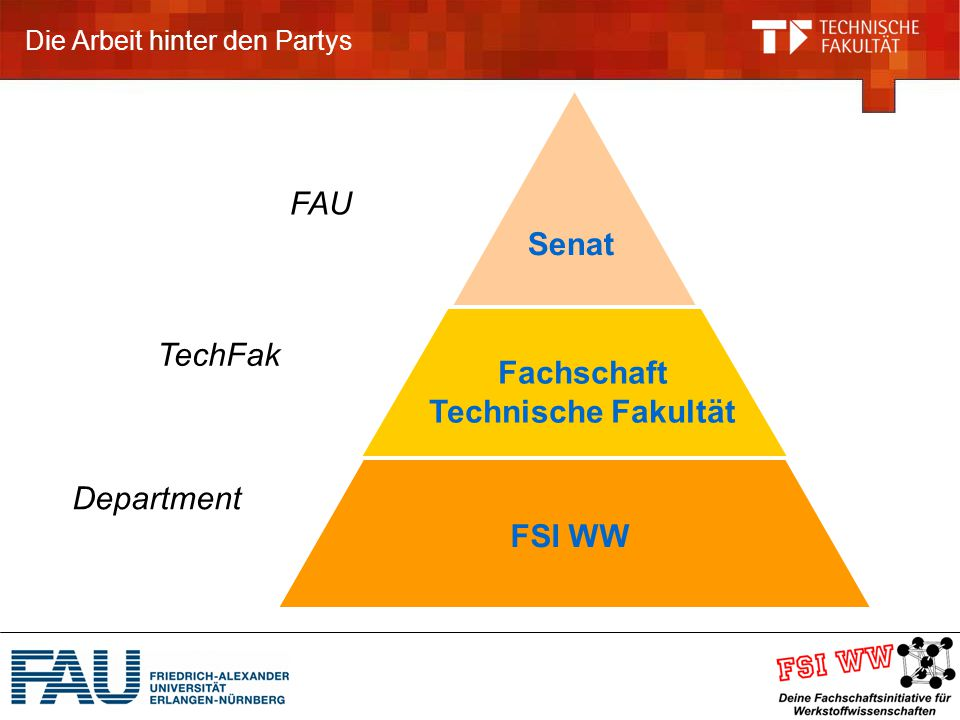 Die Arbeit hinter den Partys FSI WW FAU TechFak Department Senat Fachschaft Technische Fakultät
