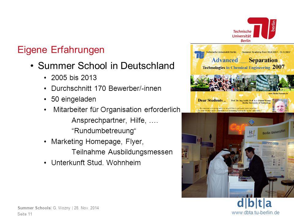 d b t a www.dbta.tu-berlin.de Eigene Erfahrungen Seite 11 Summer Schools  G. Wozny   28. Nov. 2014 Summer School in Deutschland 2005 bis 2013 Durchsch