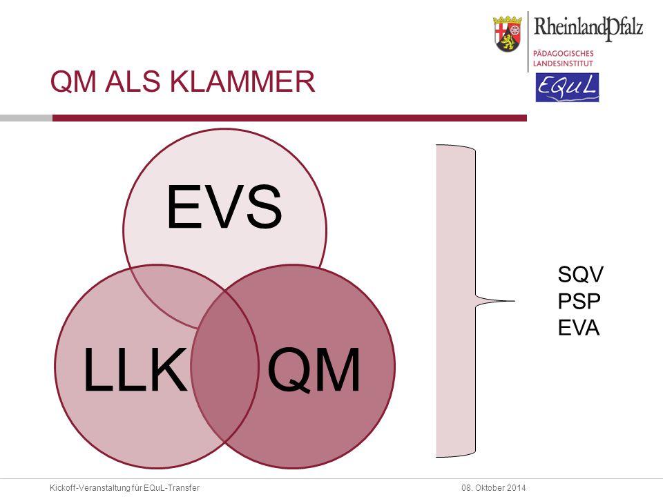 Kickoff-Veranstaltung für EQuL-Transfer08. Oktober 2014 EVS QMLLK QM ALS KLAMMER SQV PSP EVA