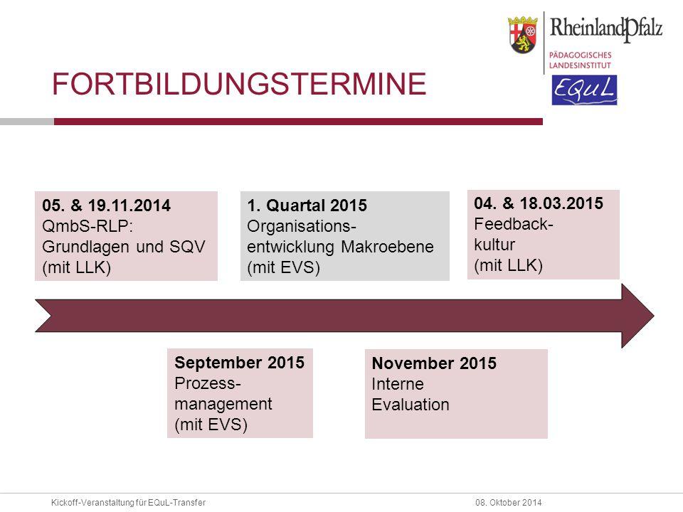 Kickoff-Veranstaltung für EQuL-Transfer08. Oktober 2014 04. & 18.03.2015 Feedback- kultur (mit LLK) 1. Quartal 2015 Organisations- entwicklung Makroeb