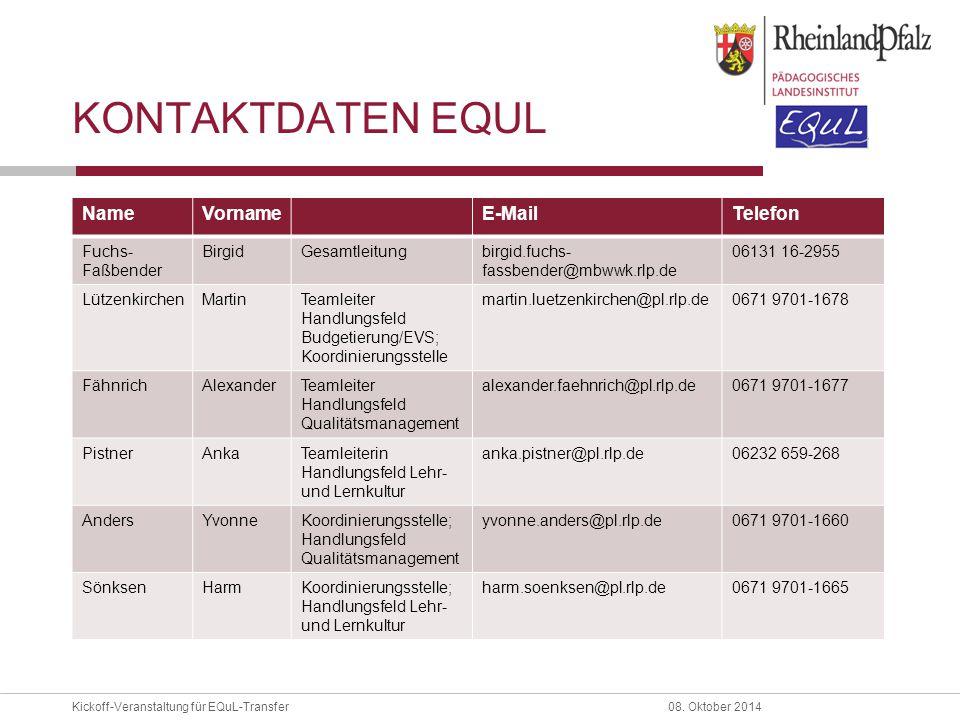 Kickoff-Veranstaltung für EQuL-Transfer08. Oktober 2014 KONTAKTDATEN EQUL NameVornameE-MailTelefon Fuchs- Faßbender BirgidGesamtleitungbirgid.fuchs- f