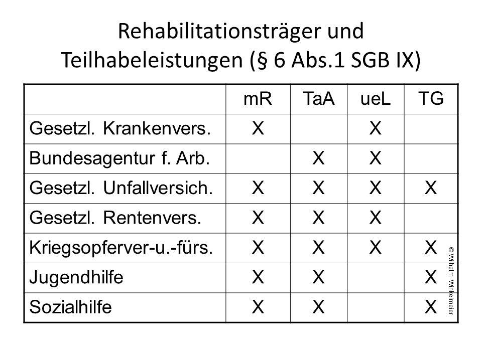 © Wilhelm Winkelmeier Rehabilitationsträger und Teilhabeleistungen (§ 6 Abs.1 SGB IX) mRTaAueLTG Gesetzl. Krankenvers.XX Bundesagentur f. Arb.XX Geset
