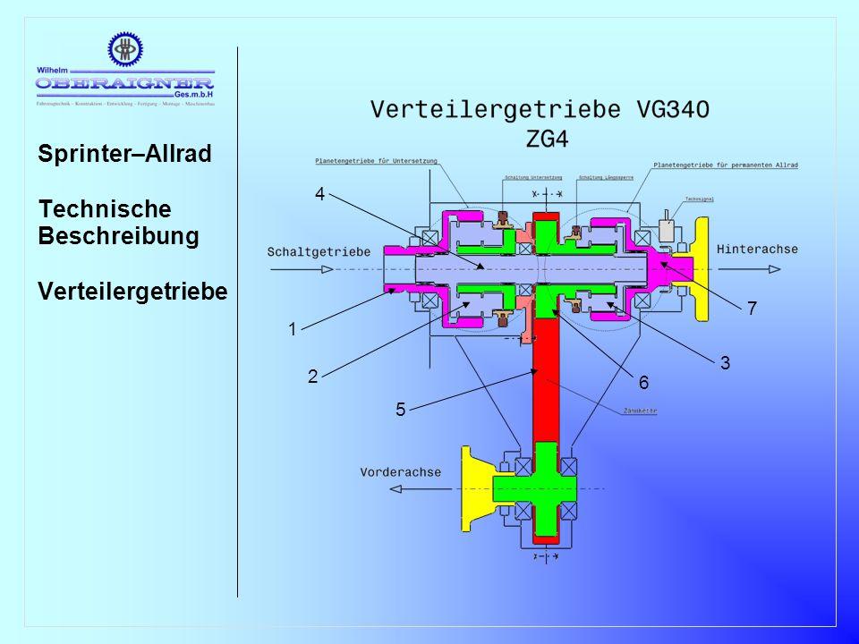 Funktion ZG4: Die VG - Eingangswelle = Hohlrad (1) ist über eine Steckverzahnung mit der Hauptgetriebeausgangswelle verbunden.