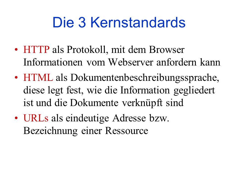 Die 3 Kernstandards HTTP als Protokoll, mit dem Browser Informationen vom Webserver anfordern kann HTML als Dokumentenbeschreibungssprache, diese legt fest, wie die Information gegliedert ist und die Dokumente verknüpft sind URLs als eindeutige Adresse bzw.