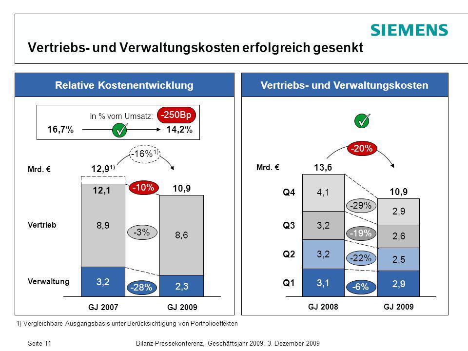 Seite 11Bilanz-Pressekonferenz, Geschäftsjahr 2009, 3. Dezember 2009 Vertriebs- und Verwaltungskosten erfolgreich gesenkt Vertriebs- und Verwaltungsko