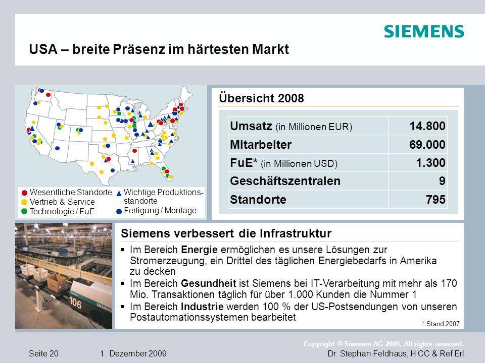 Seite 20 1. Dezember 2009 Dr. Stephan Feldhaus, H CC & Ref Erl Copyright © Siemens AG 2009. All rights reserved. USA – breite Präsenz im härtesten Mar