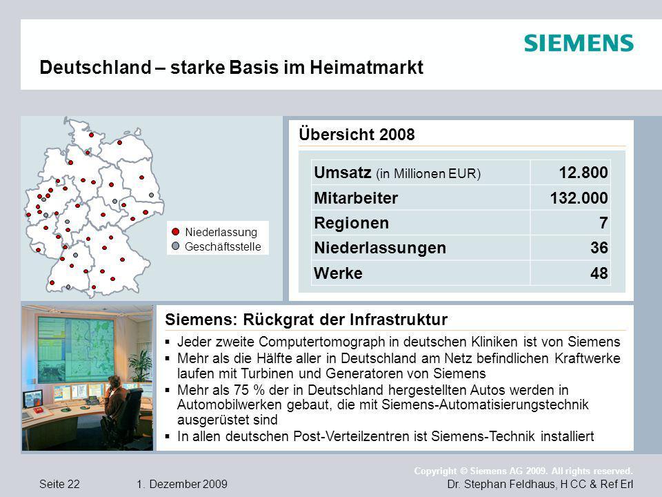 Seite 22 1. Dezember 2009 Dr. Stephan Feldhaus, H CC & Ref Erl Copyright © Siemens AG 2009. All rights reserved. Deutschland – starke Basis im Heimatm