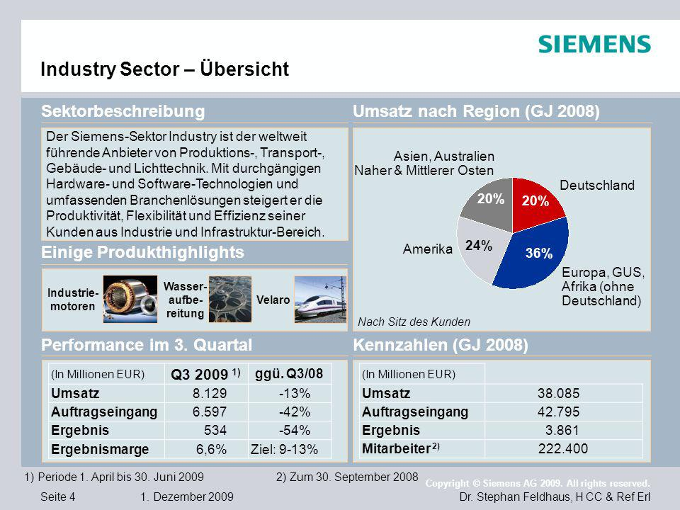 Seite 4 1. Dezember 2009 Dr. Stephan Feldhaus, H CC & Ref Erl Copyright © Siemens AG 2009. All rights reserved. Industry Sector – Übersicht 1) Periode