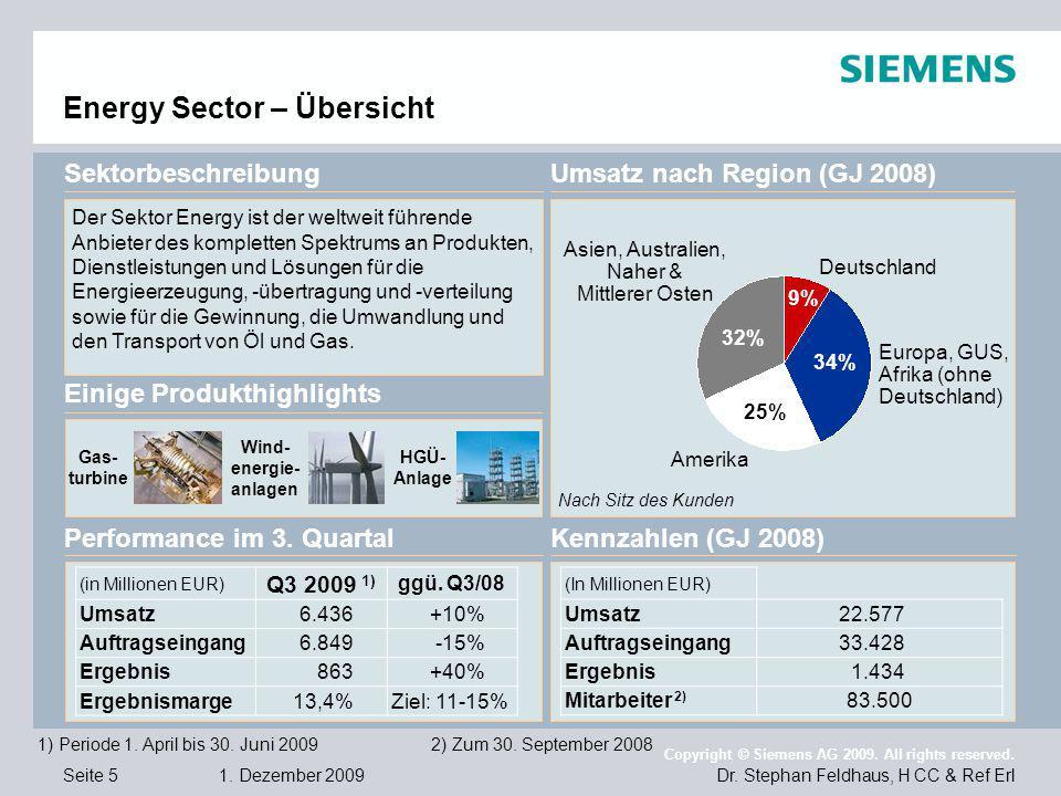 Seite 5 1. Dezember 2009 Dr. Stephan Feldhaus, H CC & Ref Erl Copyright © Siemens AG 2009. All rights reserved. Kennzahlen (GJ 2008) Nach Sitz des Kun