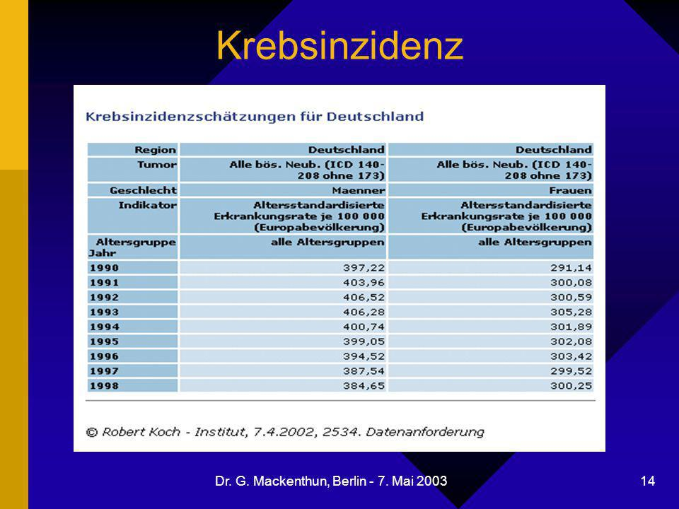 Dr. G. Mackenthun, Berlin - 7. Mai 2003 14 Krebsinzidenz