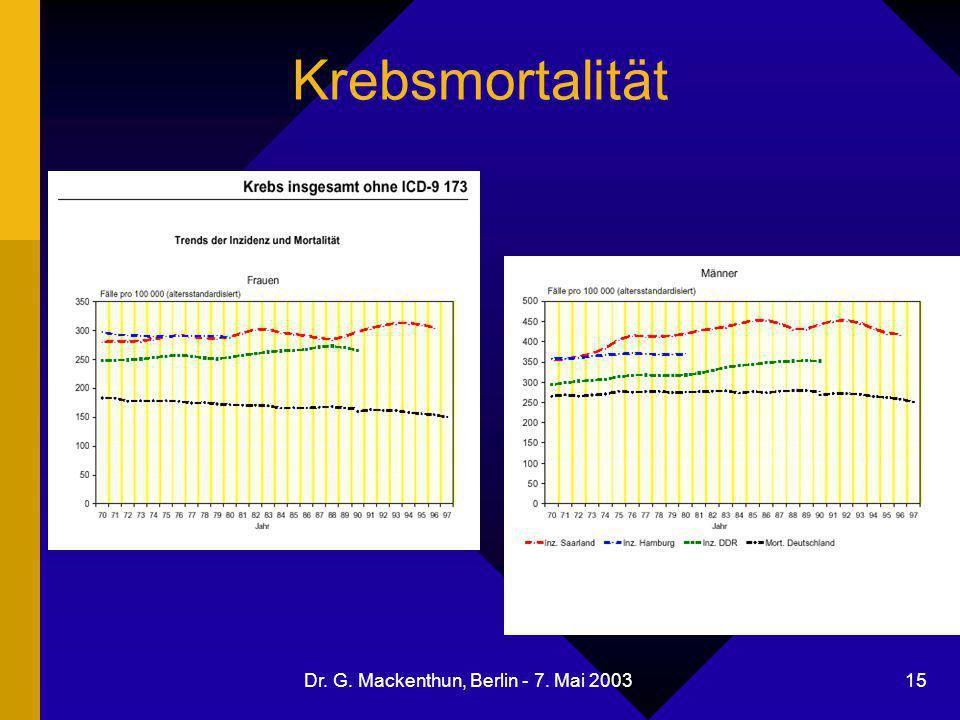 Dr. G. Mackenthun, Berlin - 7. Mai 2003 15 Krebsmortalität
