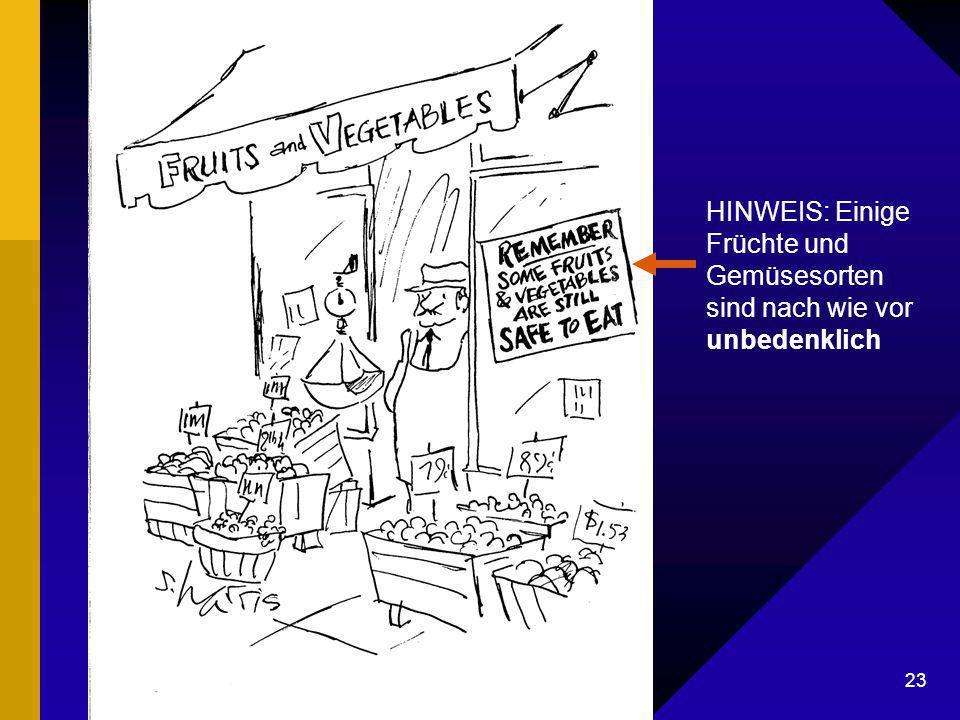 """Dr. G. Mackenthun, Berlin - 7. Mai 2003 23 Karikatur """"Still safe to eat"""" HINWEIS: Einige Früchte und Gemüsesorten sind nach wie vor unbedenklich"""