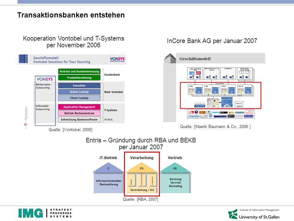 Transaktionsbanken entstehen Quelle: [Vontobel, 2006] Kooperation Vontobel und T-Systems per November 2006 Quelle: [Maerki Baumann & Co., 2006 ] InCor