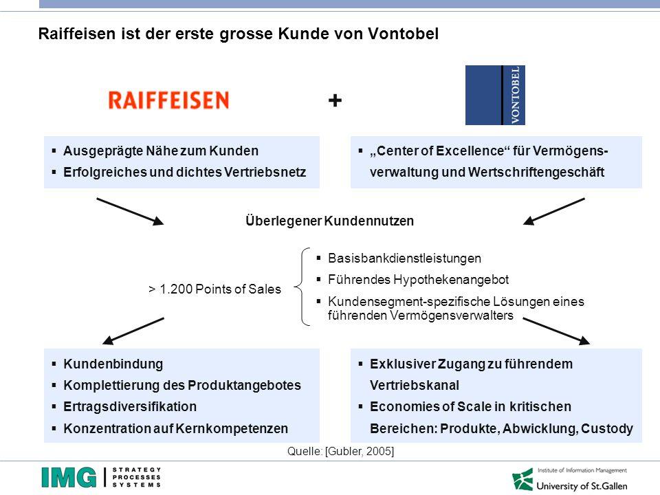 """Raiffeisen ist der erste grosse Kunde von Vontobel  Ausgeprägte Nähe zum Kunden  Erfolgreiches und dichtes Vertriebsnetz  """"Center of Excellence"""" fü"""