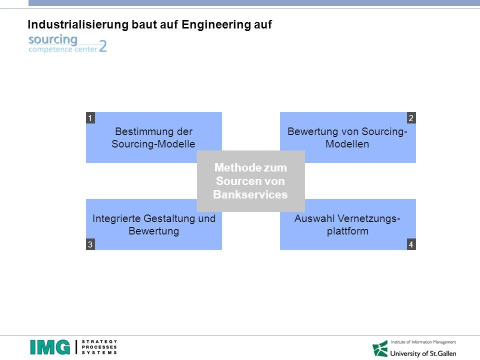 Industrialisierung baut auf Engineering auf Bestimmung der Sourcing-Modelle 1 Bewertung von Sourcing- Modellen 2 Integrierte Gestaltung und Bewertung