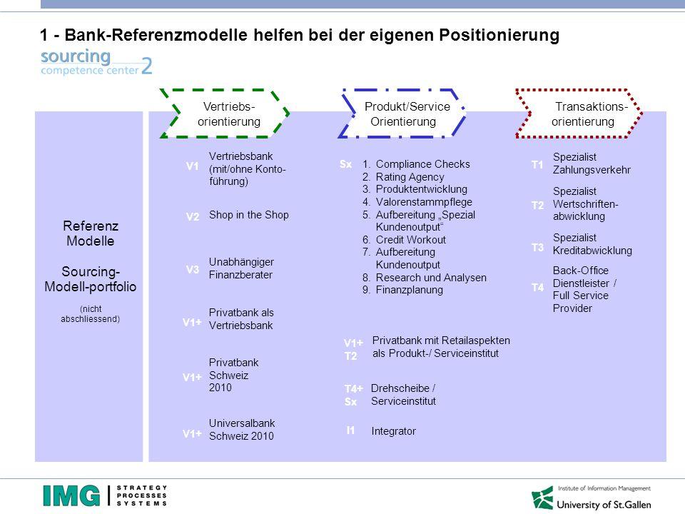 1 - Bank-Referenzmodelle helfen bei der eigenen Positionierung Referenz Modelle Sourcing- Modell-portfolio (nicht abschliessend) Vertriebsbank (mit/oh