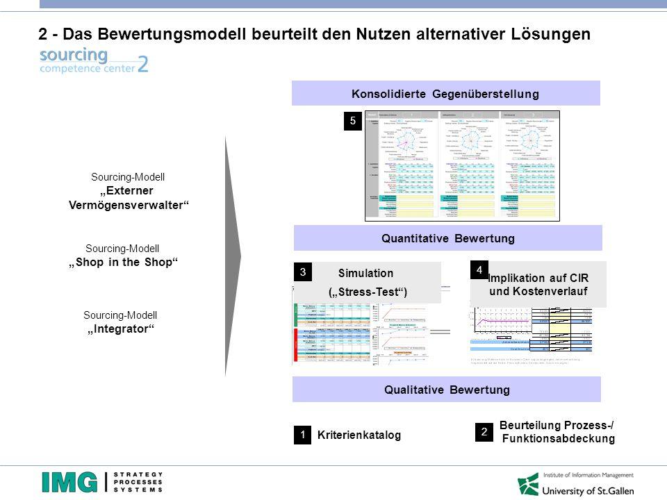 """2 - Das Bewertungsmodell beurteilt den Nutzen alternativer Lösungen Sourcing-Modell """"Externer Vermögensverwalter"""" Sourcing-Modell """"Shop in the Shop"""" S"""
