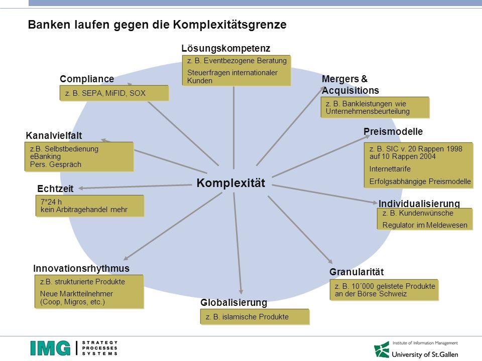 Lösungskompetenz Komplexität Individualisierung Globalisierung Echtzeit Kanalvielfalt Preismodelle GranularitätInnovationsrhythmus ComplianceMergers &