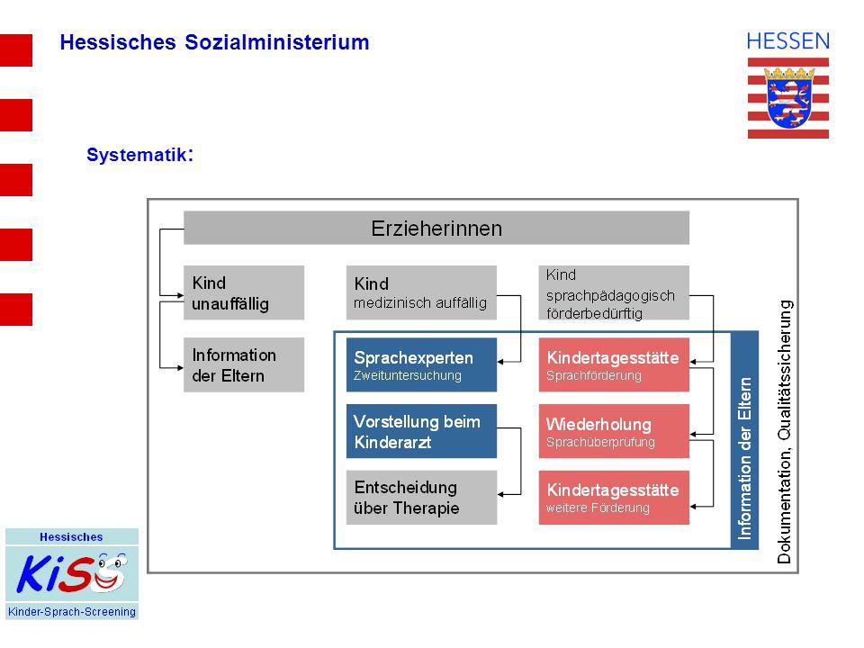Hessisches Sozialministerium Systematik :