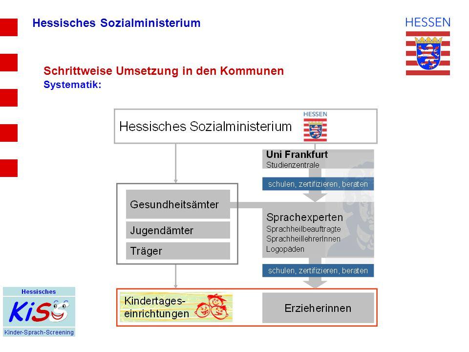 Hessisches Sozialministerium Schrittweise Umsetzung in den Kommunen Systematik: