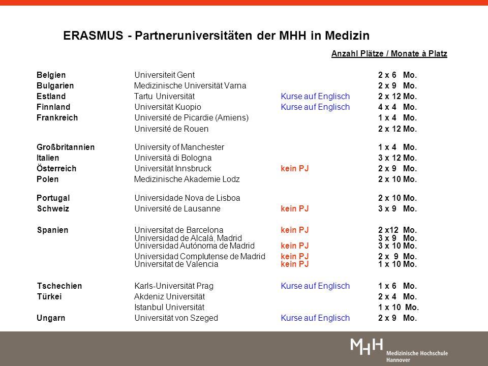 ERASMUS - Partneruniversitäten der MHH in Medizin Anzahl Plätze / Monate à Platz Belgien Universiteit Gent 2 x 6 Mo. BulgarienMedizinische Universität