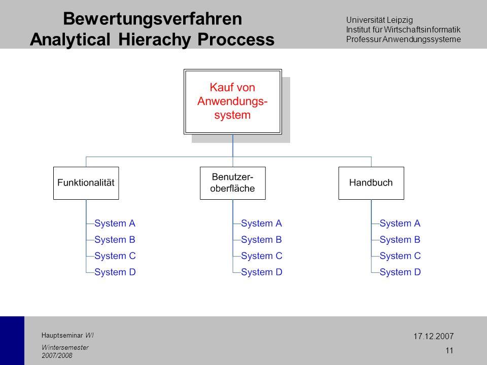 Universität Leipzig Institut für Wirtschaftsinformatik Professur Anwendungssysteme 17.12.2007 11 Hauptseminar WI Wintersemester 2007/2008 Bewertungsve