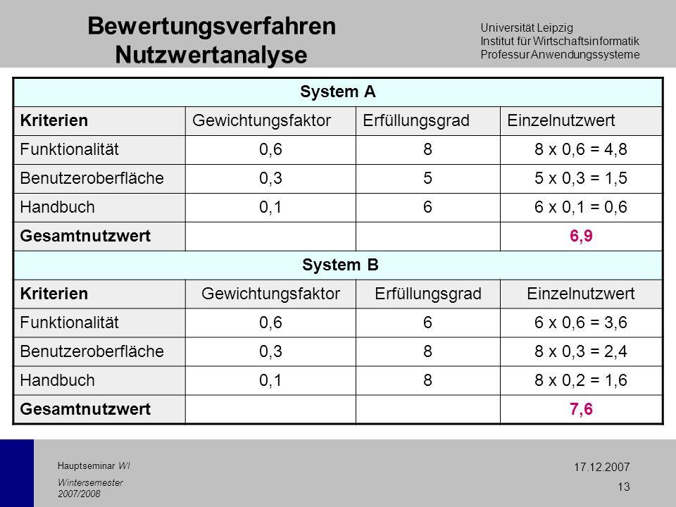 Universität Leipzig Institut für Wirtschaftsinformatik Professur Anwendungssysteme 17.12.2007 13 Hauptseminar WI Wintersemester 2007/2008 Bewertungsve