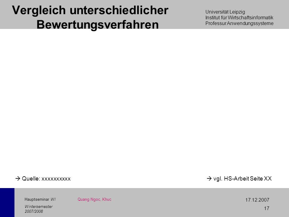 Universität Leipzig Institut für Wirtschaftsinformatik Professur Anwendungssysteme 17.12.2007 17 Hauptseminar WI Wintersemester 2007/2008 Vergleich un