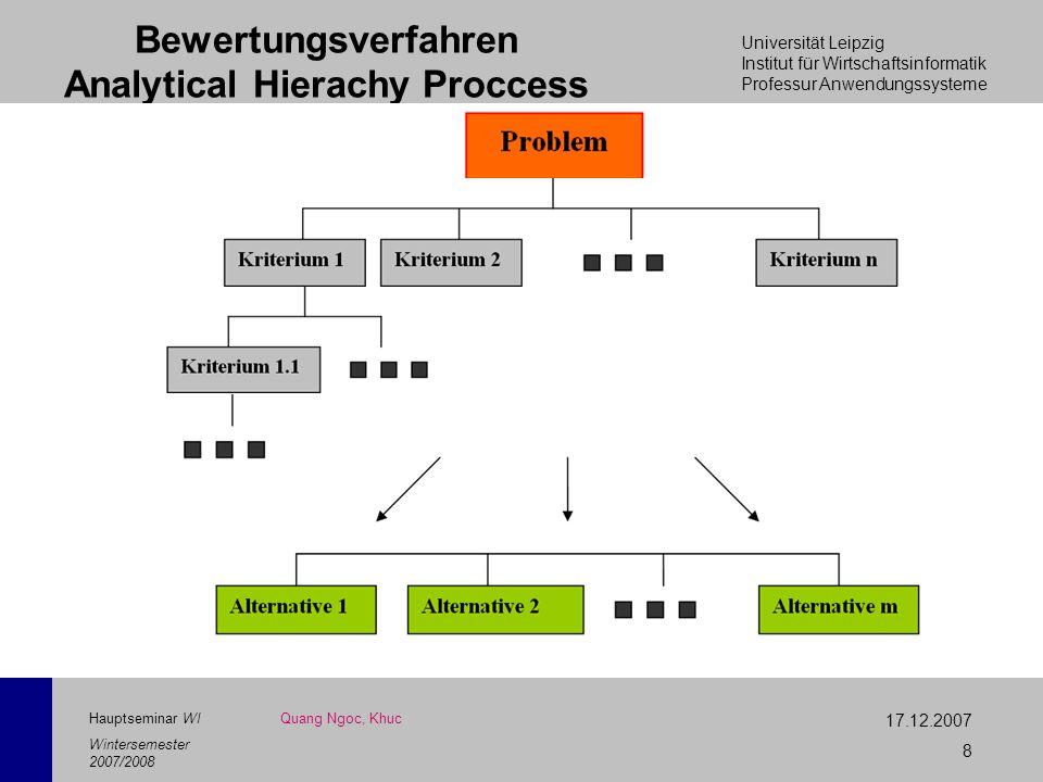 Universität Leipzig Institut für Wirtschaftsinformatik Professur Anwendungssysteme 17.12.2007 8 Hauptseminar WI Wintersemester 2007/2008 Bewertungsver