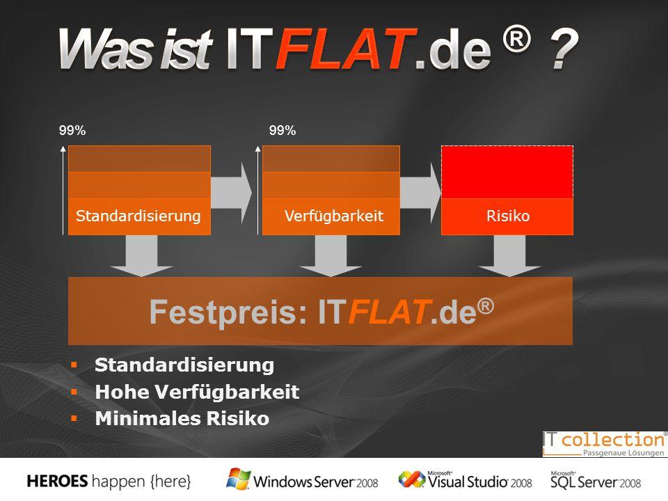 Festpreis: ITFLAT.de ® StandardisierungVerfügbarkeitRisiko 99%  Standardisierung  Hohe Verfügbarkeit  Minimales Risiko