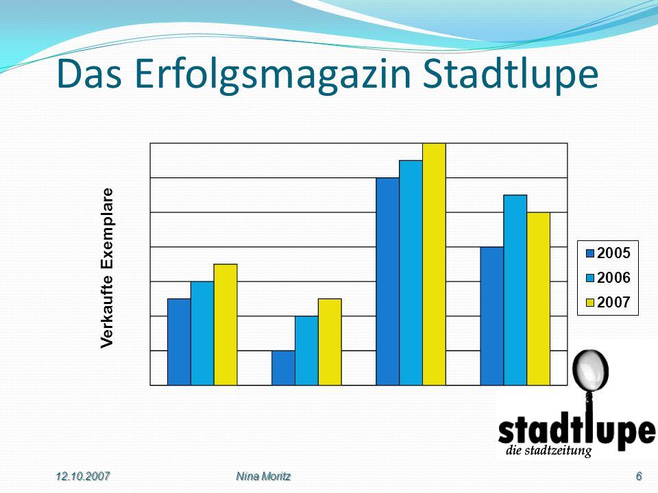 Das Erfolgsmagazin Stadtlupe 12.10.20076Nina Moritz