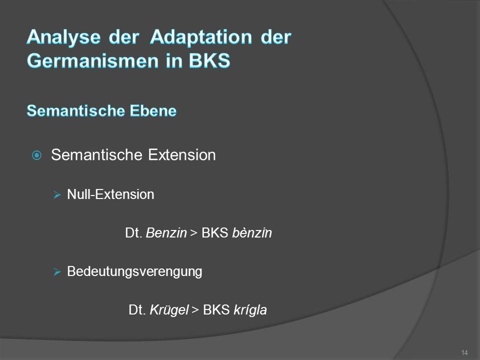  Semantische Extension  Null-Extension Dt. Benzin > BKS bènzi ̄ n  Bedeutungsverengung Dt. Krügel > BKS krígla 14