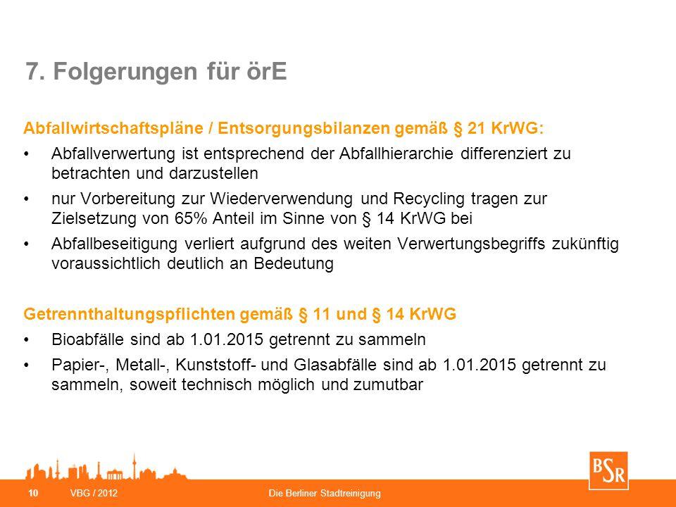 VBG / 2012Die Berliner Stadtreinigung 10 7. Folgerungen für örE Abfallwirtschaftspläne / Entsorgungsbilanzen gemäß § 21 KrWG: Abfallverwertung ist ent