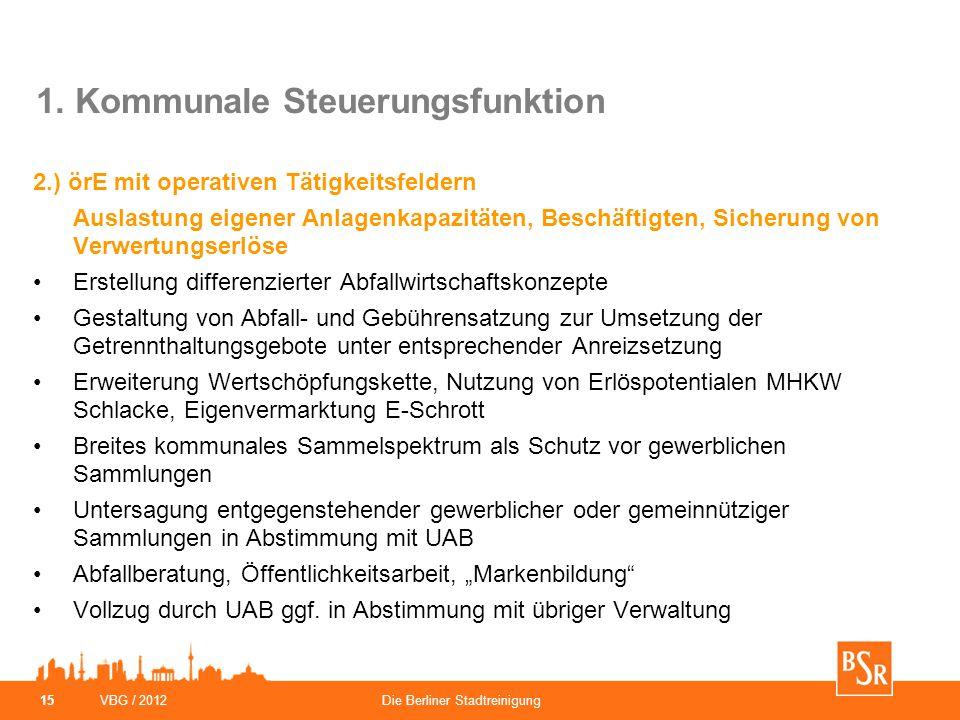 VBG / 2012Die Berliner Stadtreinigung 15 1. Kommunale Steuerungsfunktion 2.) örE mit operativen Tätigkeitsfeldern Auslastung eigener Anlagenkapazitäte