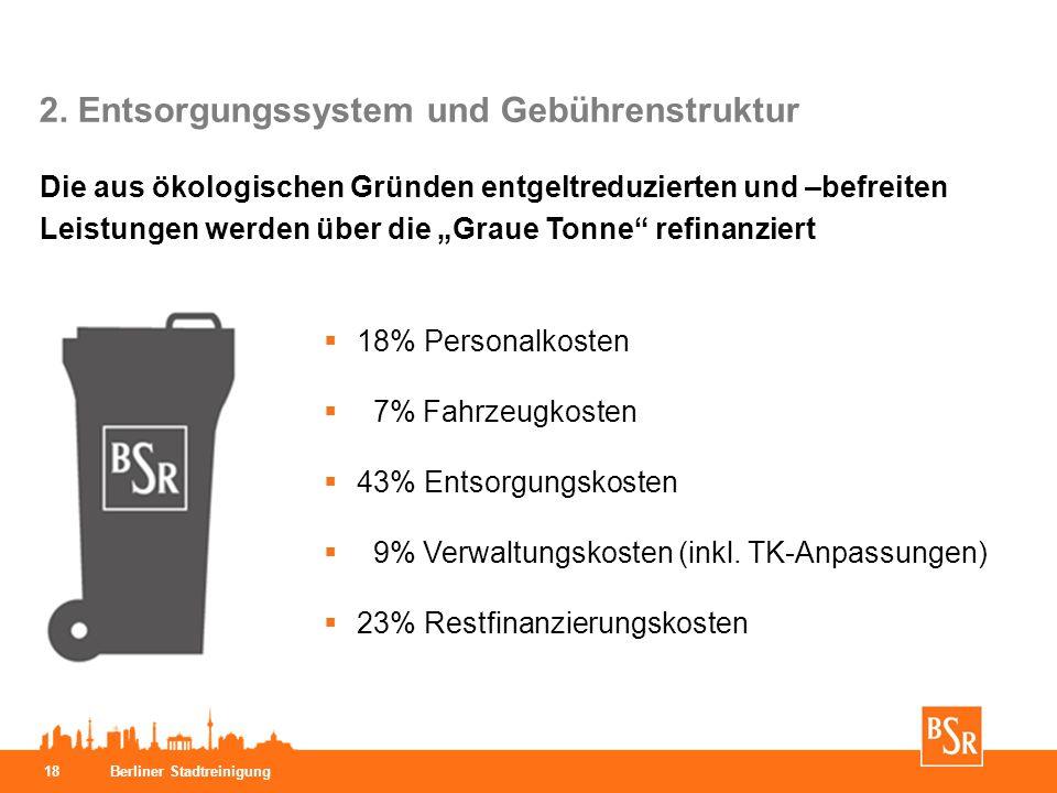 Berliner Stadtreinigung 18 2. Entsorgungssystem und Gebührenstruktur Die aus ökologischen Gründen entgeltreduzierten und –befreiten Leistungen werden