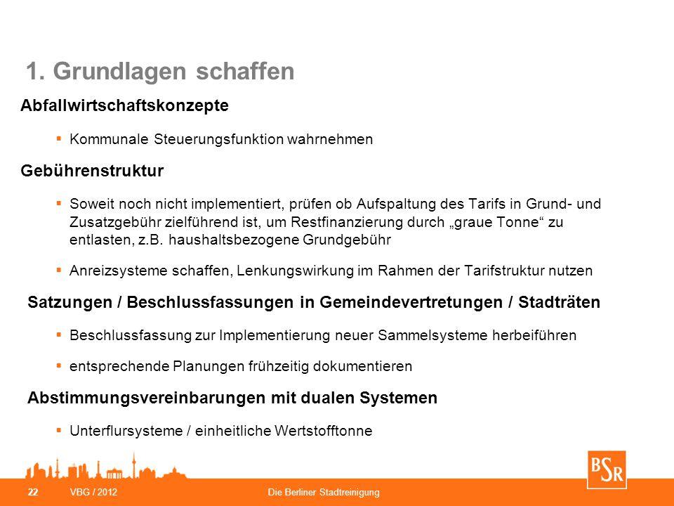 VBG / 2012Die Berliner Stadtreinigung 22 1. Grundlagen schaffen Abfallwirtschaftskonzepte  Kommunale Steuerungsfunktion wahrnehmen Gebührenstruktur 