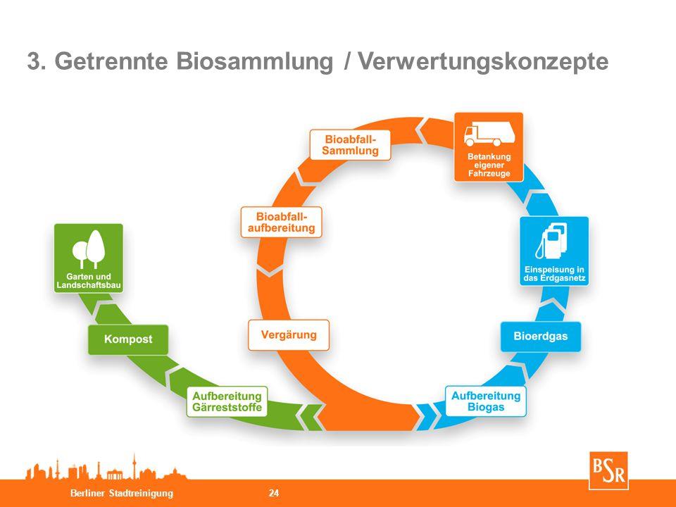 Berliner Stadtreinigung24 3. Getrennte Biosammlung / Verwertungskonzepte